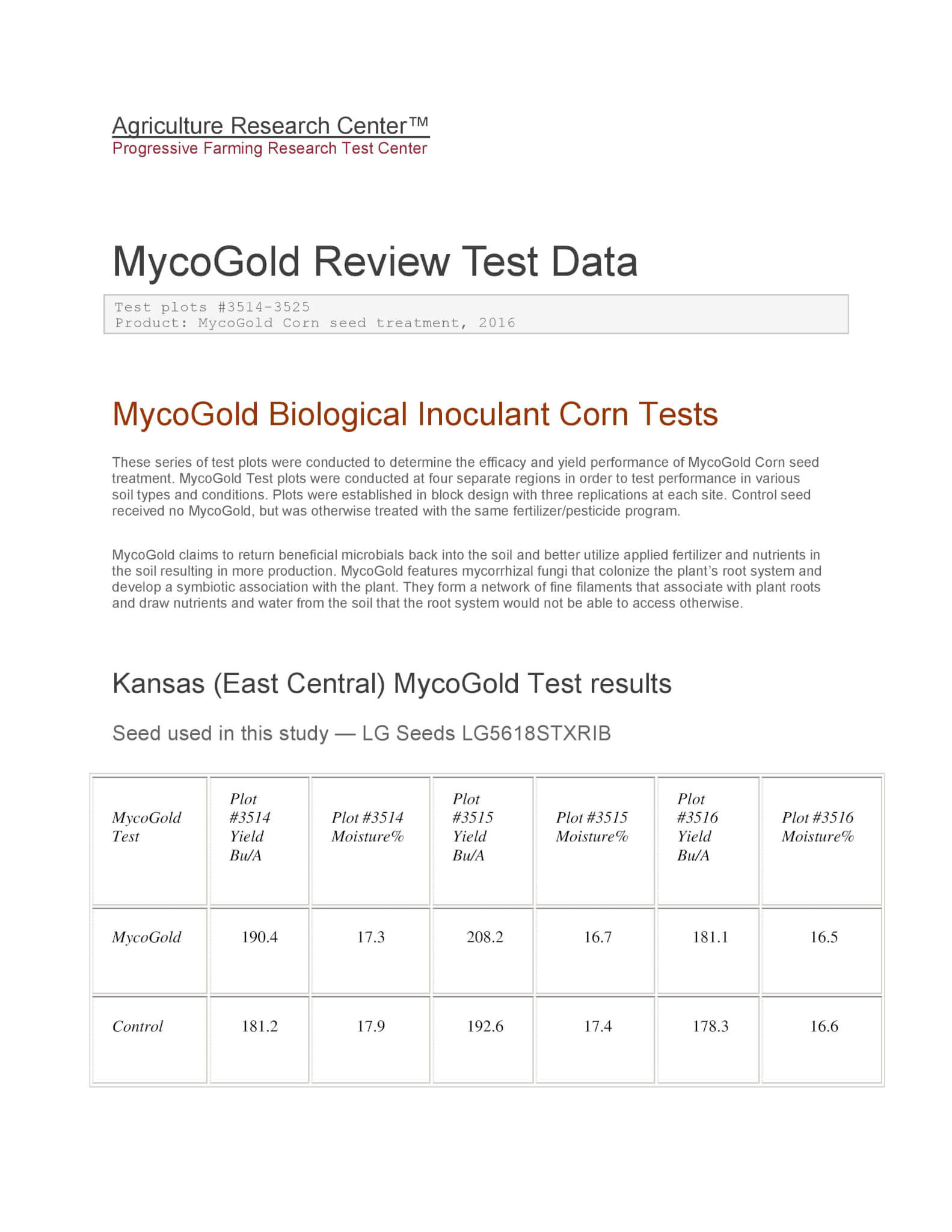 MycoGold reviews